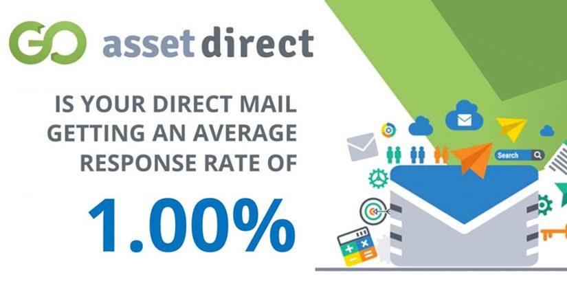 Direct Mail – Do It Right or Not At All!